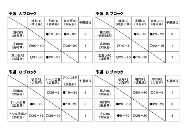6finalresult3