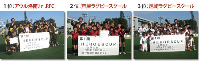 第1回ヒーローズカップ上位3チームの写真