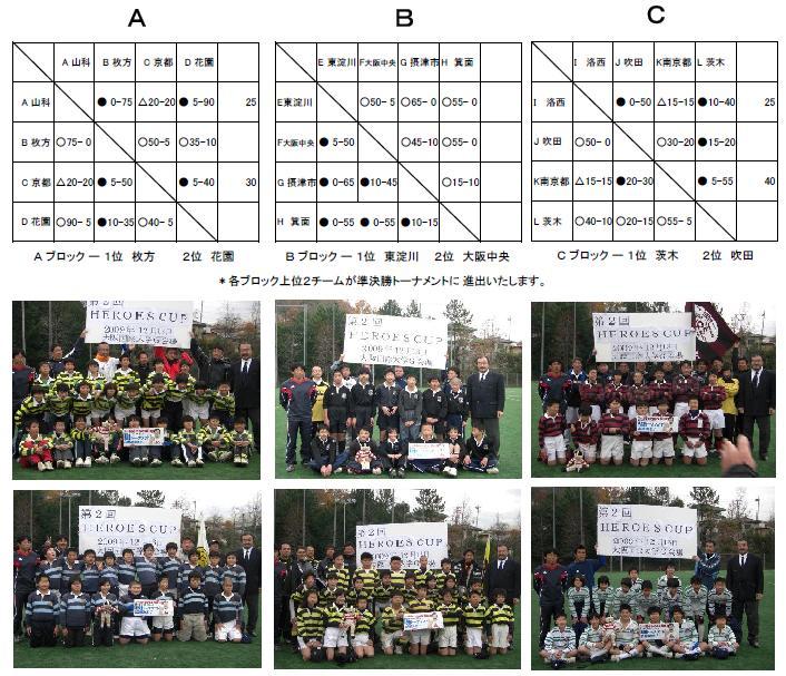 第1回ヒーローズカップ結果チーム写真2